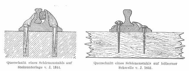 Die Mittel gegen gribka auf den Beinen die Rezensionen